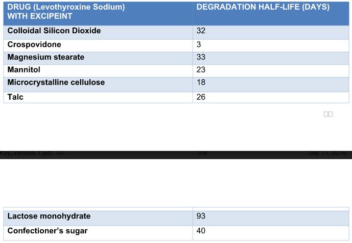 Print Pharmaceutics Final flashcards | Easy Notecards