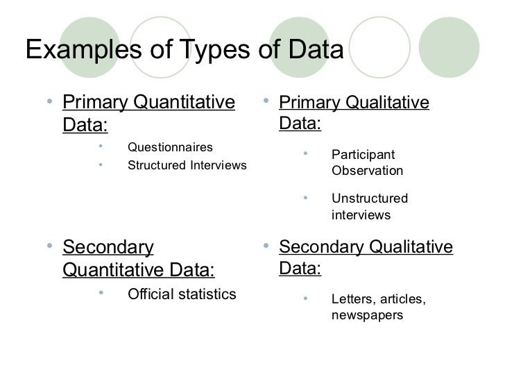research methods - data Flashcards | Easy Notecards