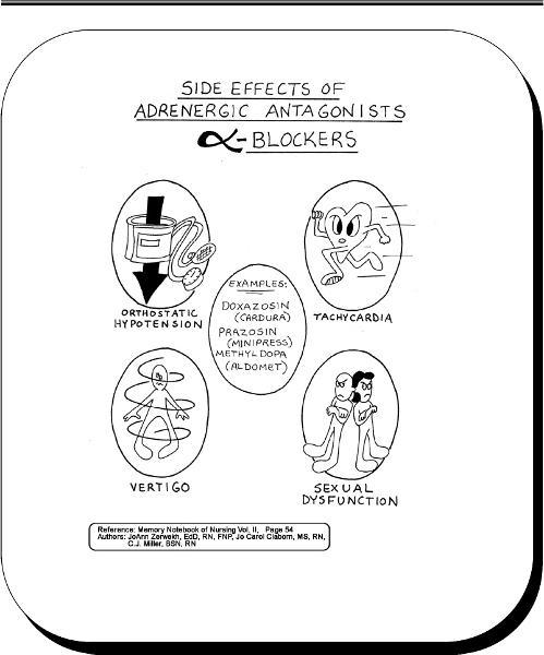 Symmetrel Drug Card