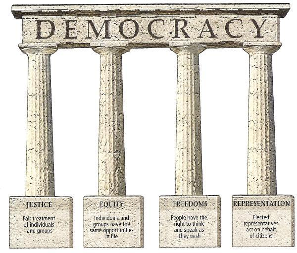 democracy rome essay However other cultures have significantly contributed to the evolution of democracy such as ancient rome, europe, and north america the motherland of modern democracy, ie england is a manifestation of this principle.