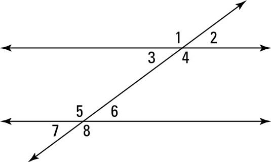 Angles On The Same Side Of The Transversal, And Theyu0027re Outside The  Parallel Lines. U003c7 And U003c1 Also U003c8 And U003c2