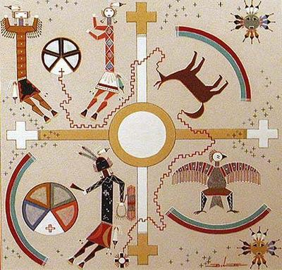 an analysis of the two versions of the myth of creation History creation story - aataentsic the wendat have several versions of the  story of how they came to be this is one of them there once were two worlds.