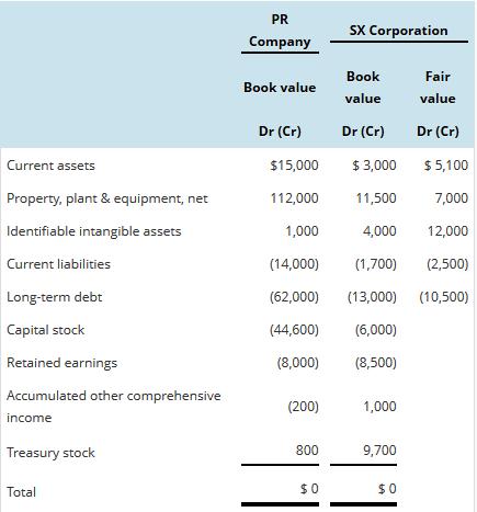 easy balance sheet