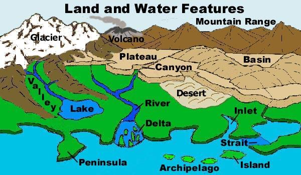 print landforms flashcards easy notecards